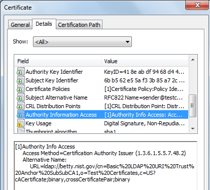 PKI - Authority Information Access (AIA) Extension